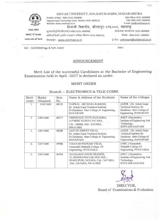 Merit List and Rank List, Exam Section, Shivaji University